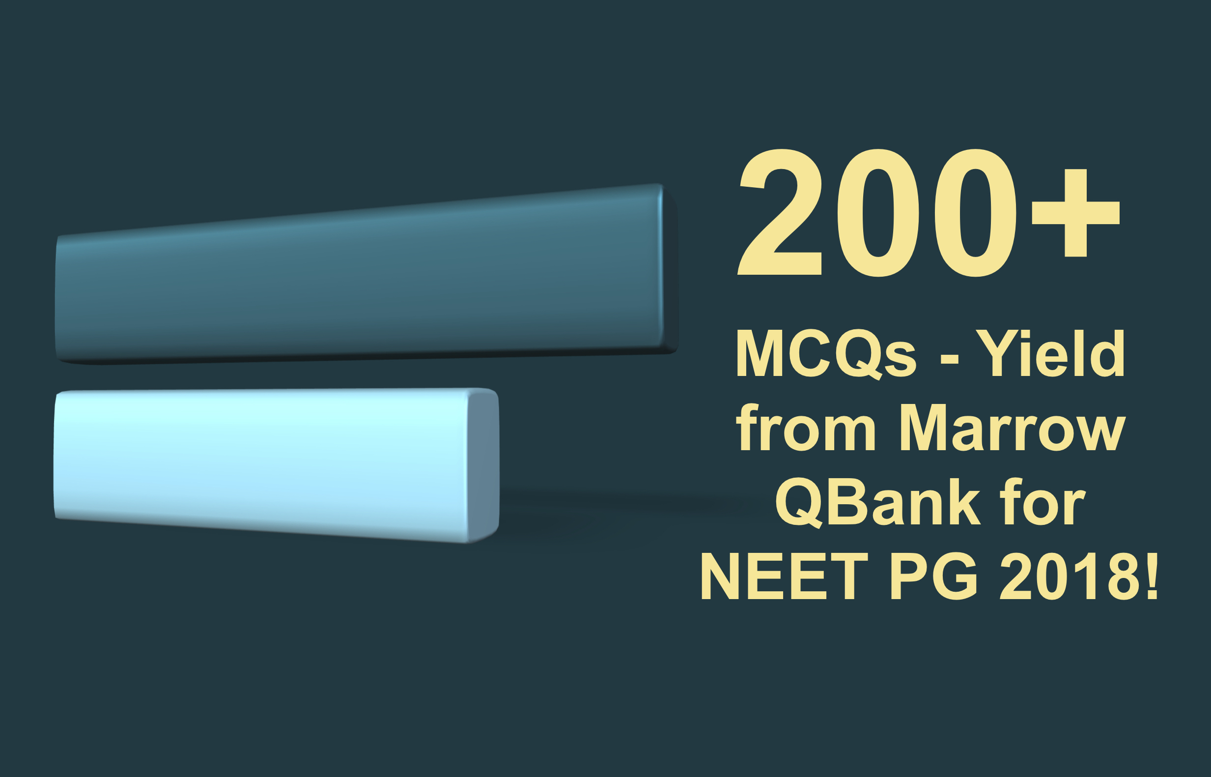 Marrow achieves a yield of 200+ questions in NEET PG 2018 - Marrow